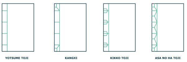 distintos tipos de cosido japones